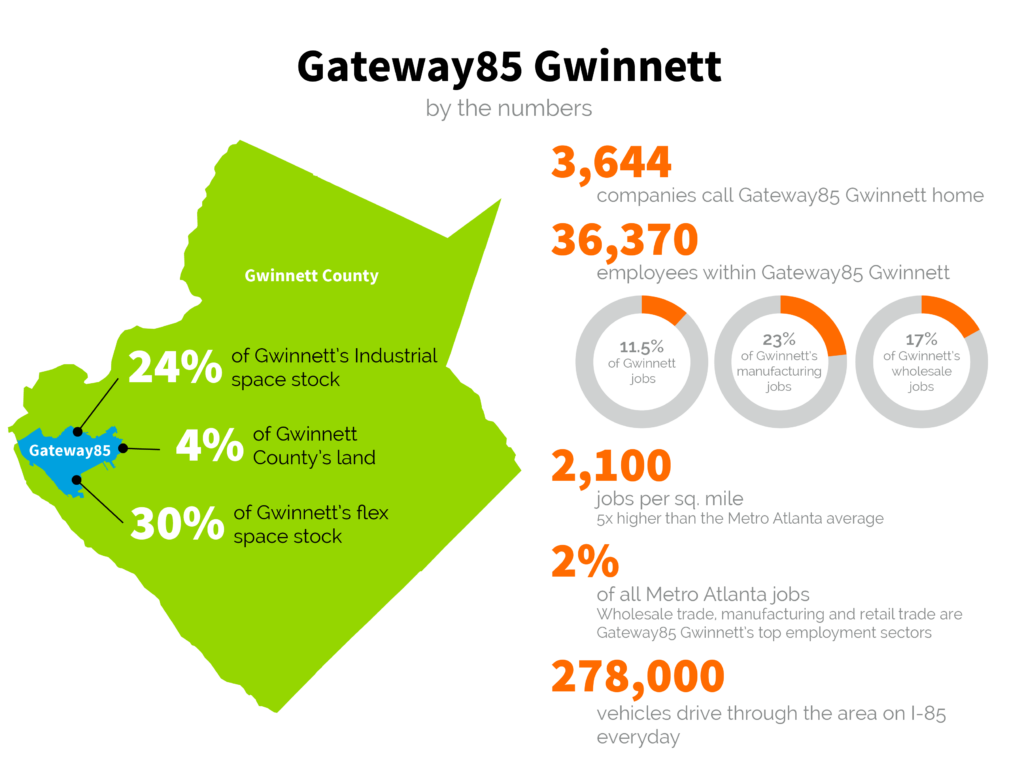Gateway85 Gwinnett by the Numbers